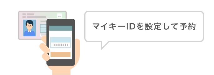 マイキ―ID